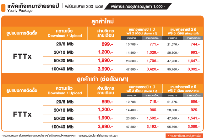 fttx-promotion-chiangmai-korat-khonkean-2