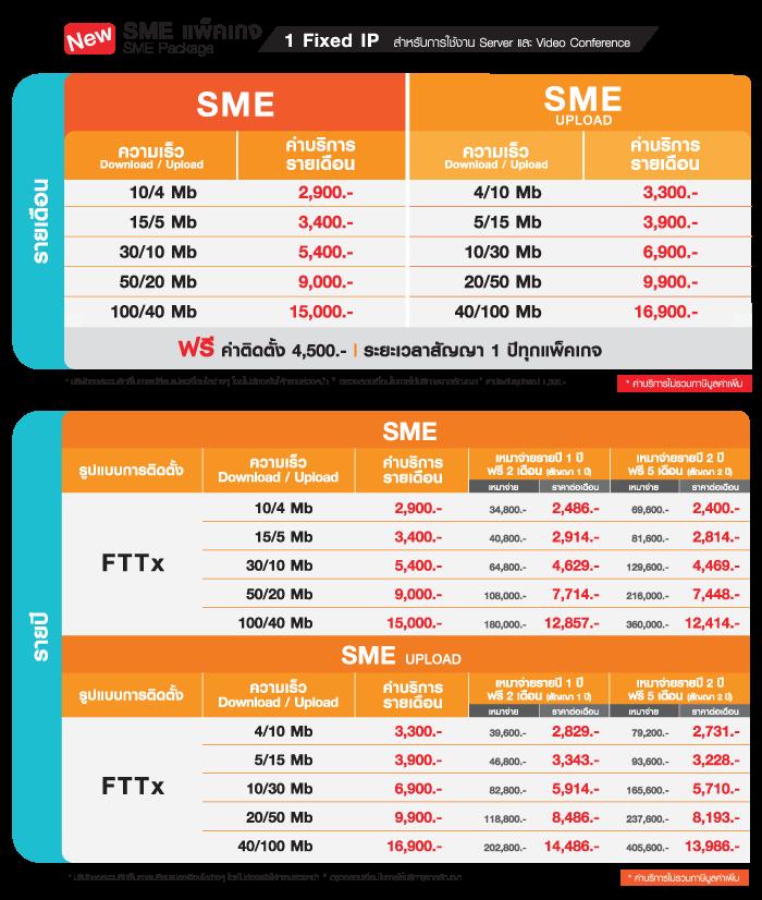sme-price-plan